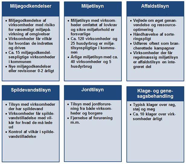 De forskellige typer tilsyn som Rudersdal Kommune gennemfører