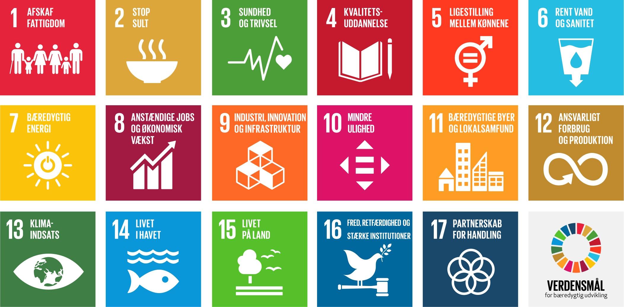 De 17 ikoner for FN's 17 verdensmål.