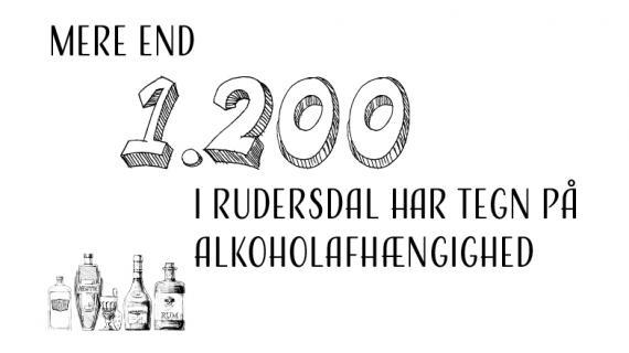 1200 i Rudersdal har en risikabel alkoholadfærd
