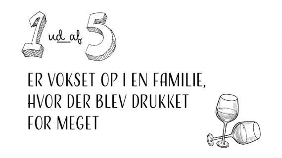 1 ud af 5 er vokset op i en familie hvor der blev drukket for meget