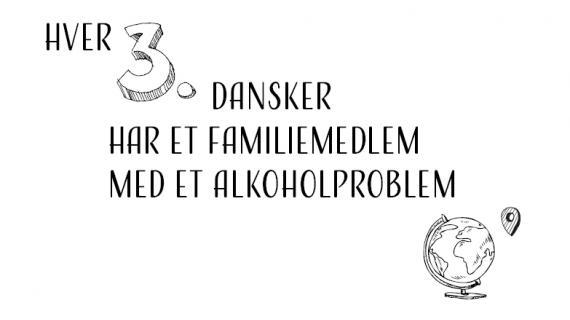Hver 3. dansker har et familiemedlem med et alkoholproblem