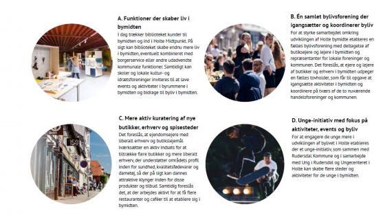 Fire strategiske hovedgreb